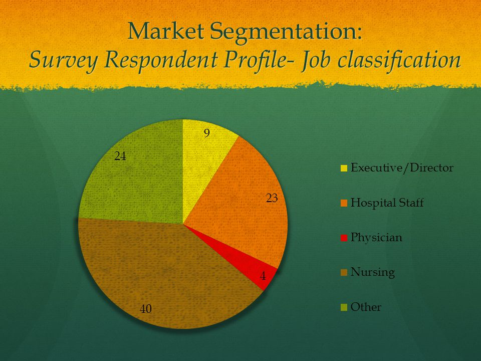 Market Segmentation: Survey Respondent Profile- Job classification