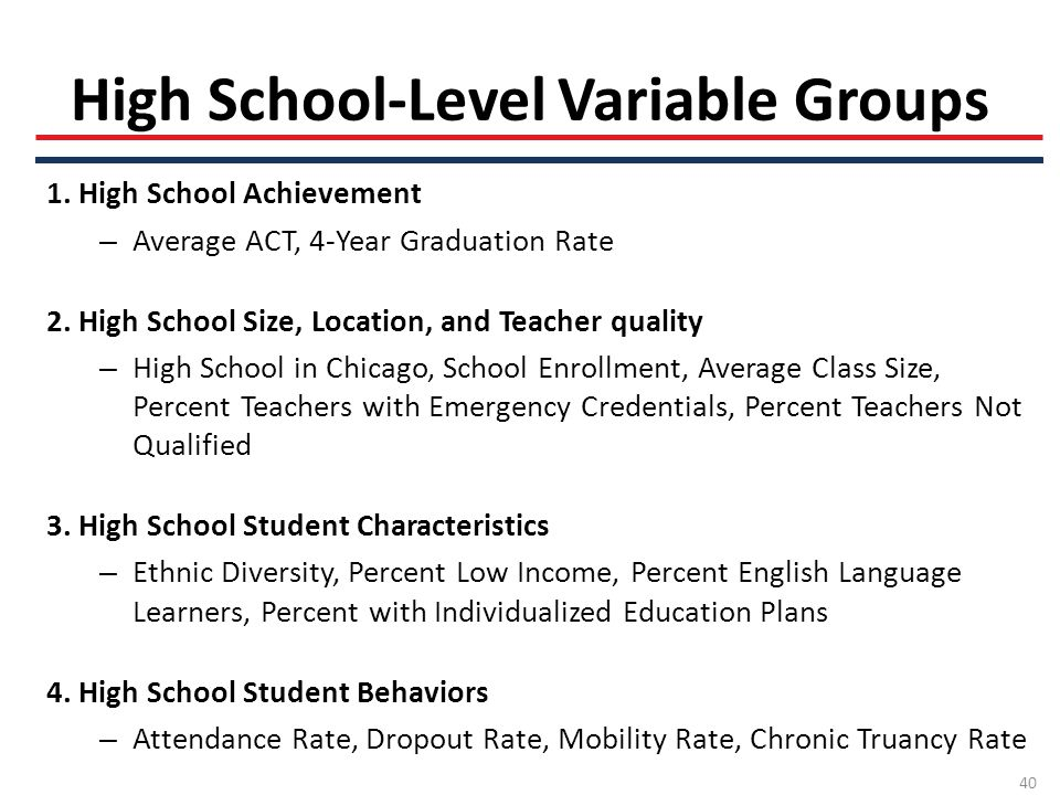 High School-Level Variable Groups 40 1.