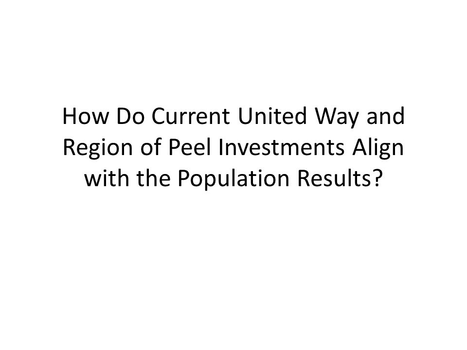 How Do Current United Way and Region of Peel Investments Align with the Population Results?