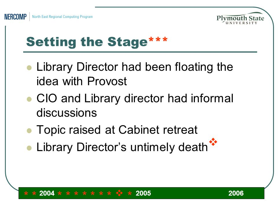Setting the Stage*** Provost proposed moving Help Desk to Library Conducted feasibility study Early findings discussed with Library and IT Presented recommendation to Cabinet Approved  2004 2005 2006 * *  * * * *