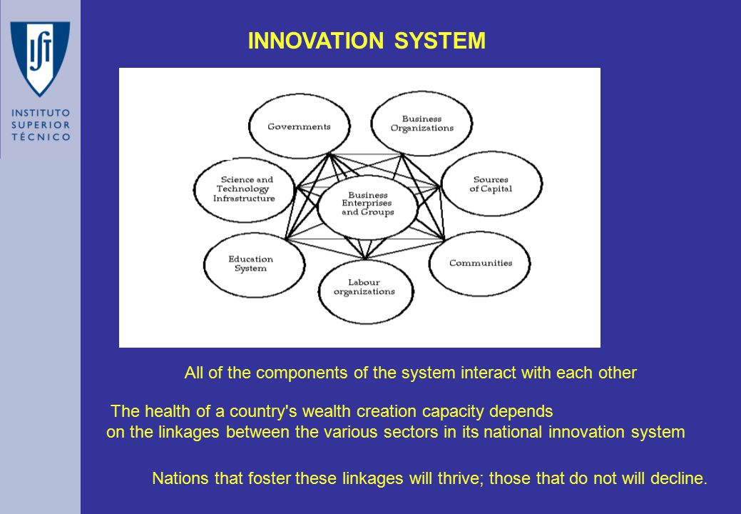 INNOVATION SYSTEM Nations that foster these linkages will thrive; those that do not will decline.