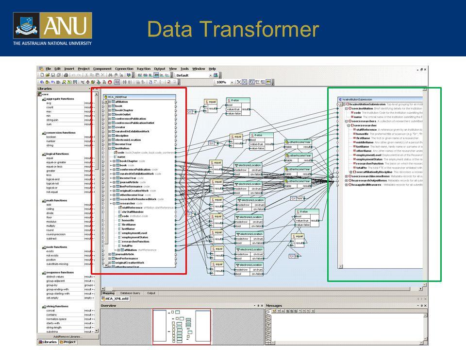 Data Transformer