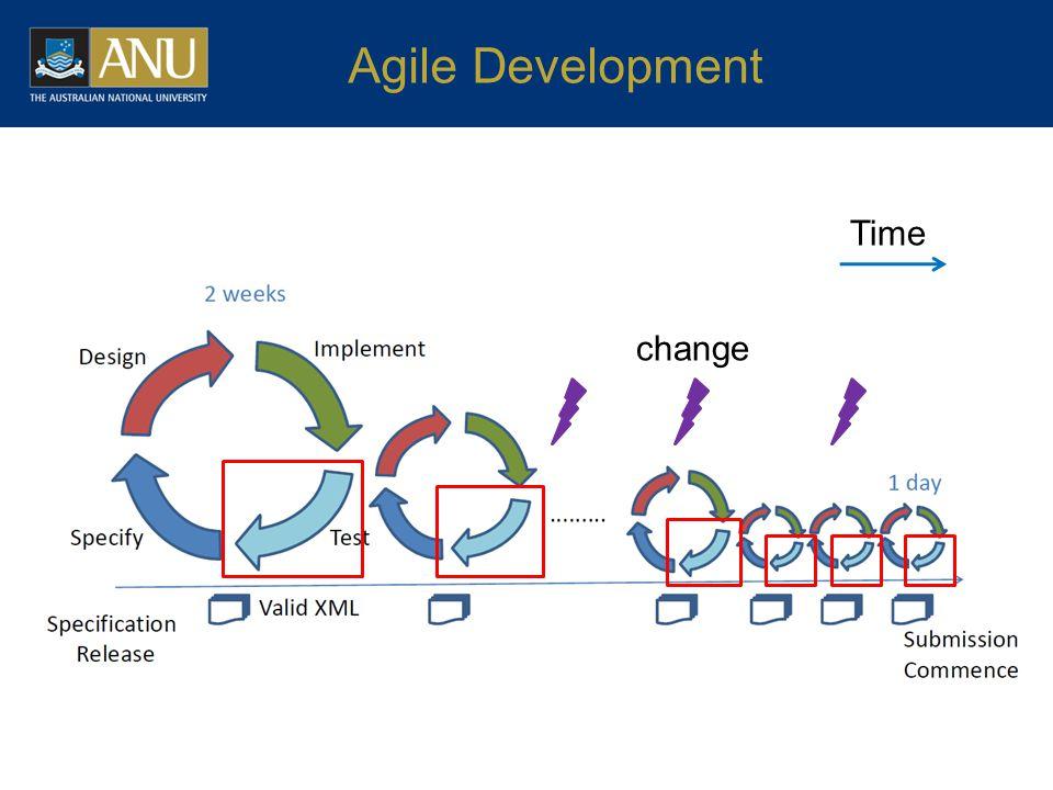 Agile Development Time change