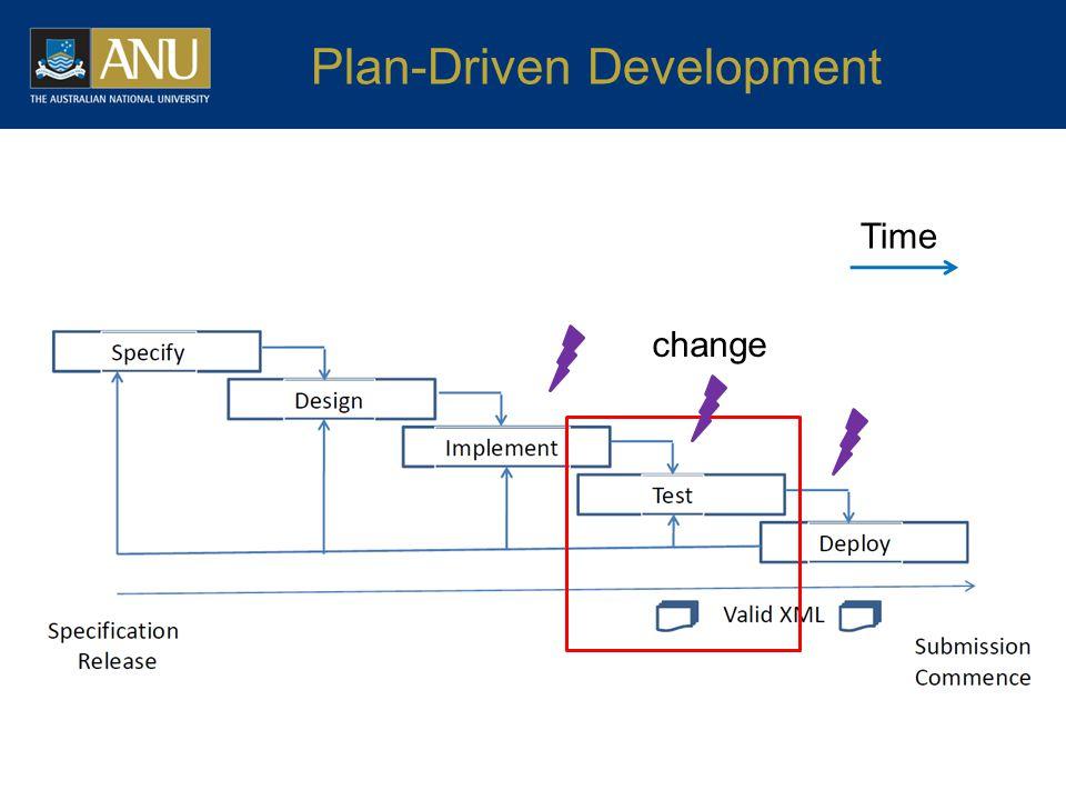 Plan-Driven Development Time change