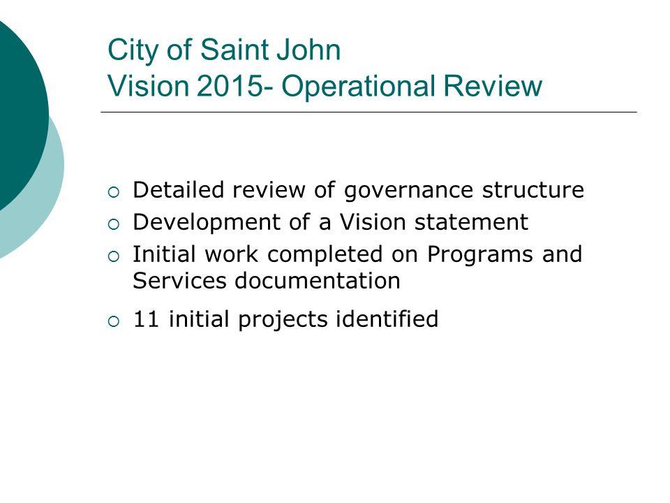 City of Saint John Vision 2015 Saint John is the community of choice in Atlantic Canada.