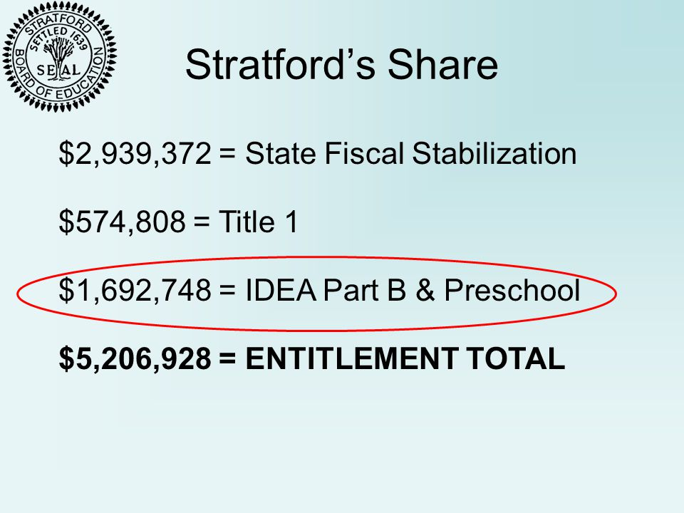 Stratford's Share $2,939,372 = State Fiscal Stabilization $574,808 = Title 1 $1,692,748 = IDEA Part B & Preschool $5,206,928 = ENTITLEMENT TOTAL