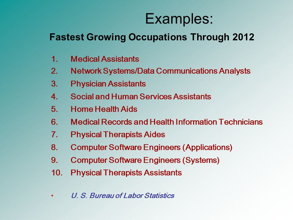 Examples: 1.Medical Assistants 2.Network Systems/Data Communications Analysts 3.Physician Assistants 4.Social and Human Services Assistants 5.Home Hea