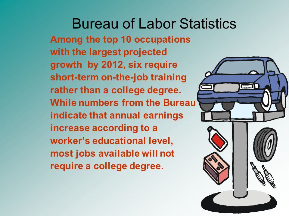 Among the top 10 occupations with the largest projected growth by 2012, six require short-term on-the-job training rather than a college degree.