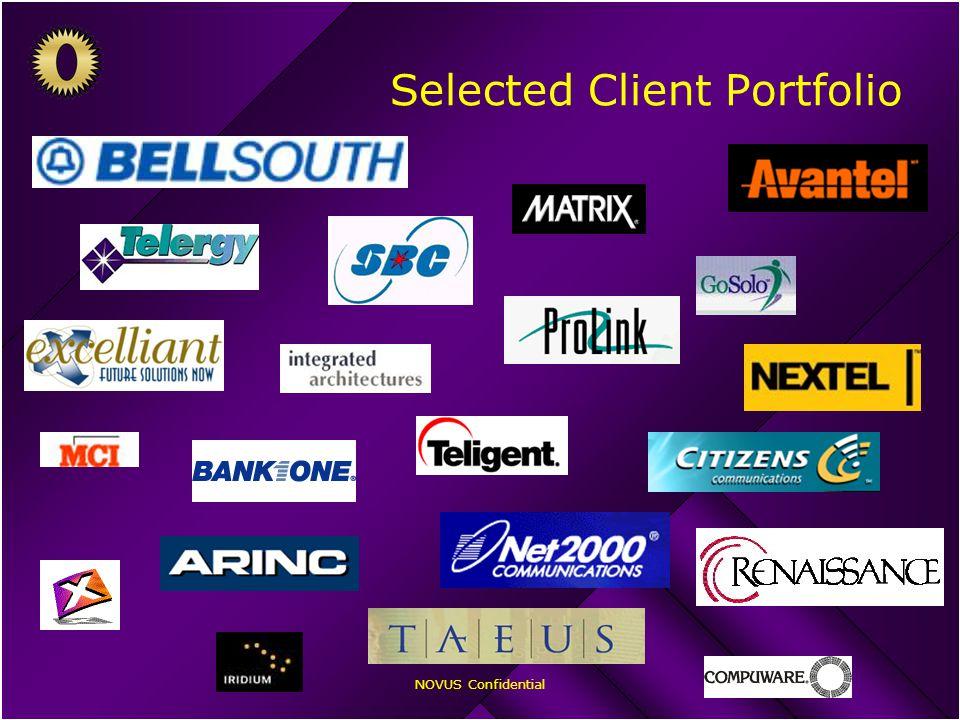NOVUS Confidential Selected Client Portfolio