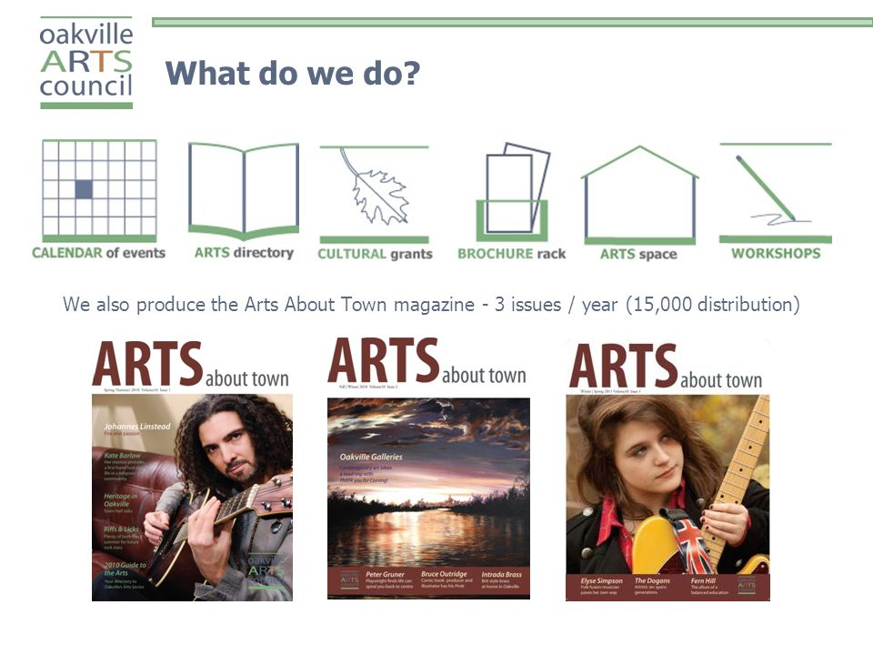 What do we do We also produce the Arts About Town magazine - 3 issues / year (15,000 distribution)