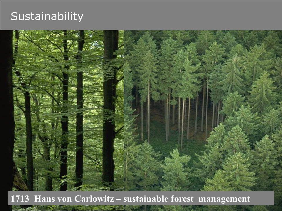 © Vicerektor FH-Prof. Dr. Dieter Hesssel Projekt: FH Prof.