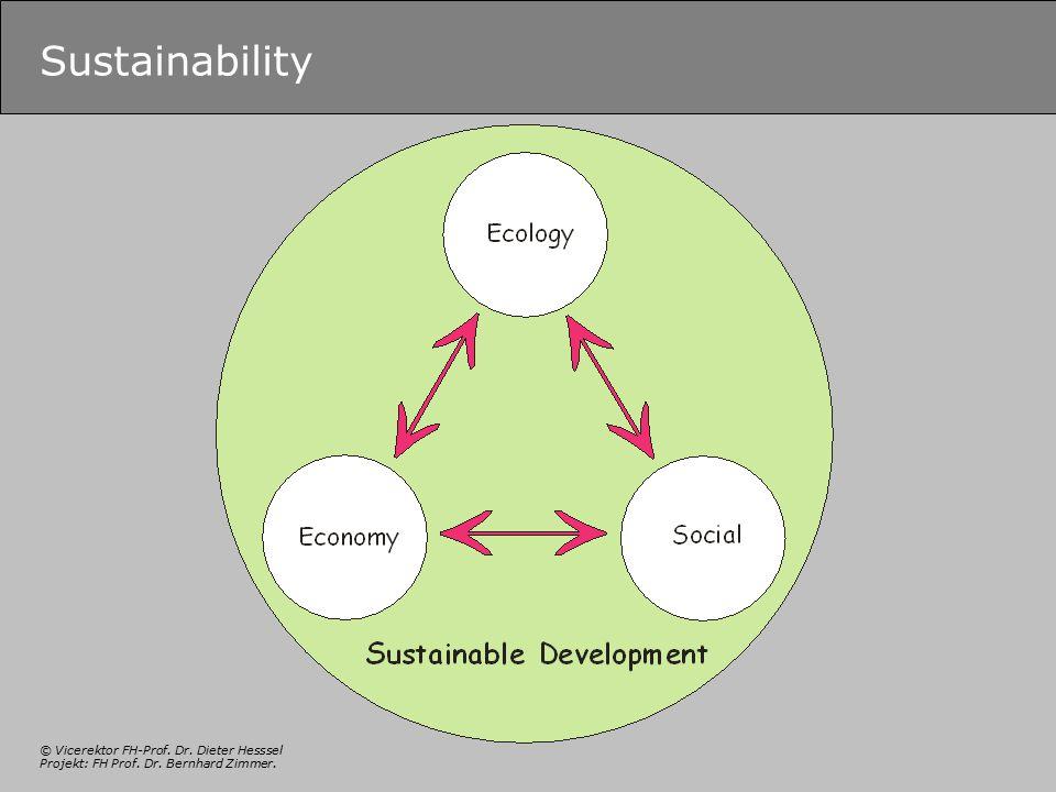 © Vicerektor FH-Prof. Dr. Dieter Hesssel Projekt: FH Prof. Dr. Bernhard Zimmer. Sustainability