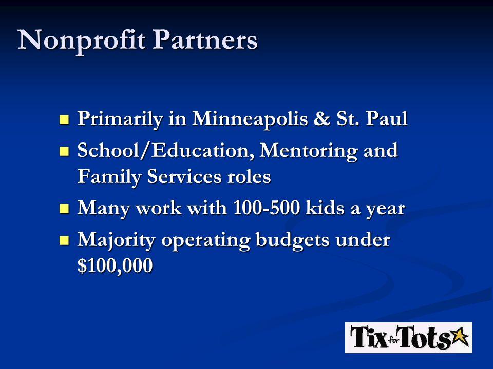 Nonprofit Partners Primarily in Minneapolis & St. Paul Primarily in Minneapolis & St.
