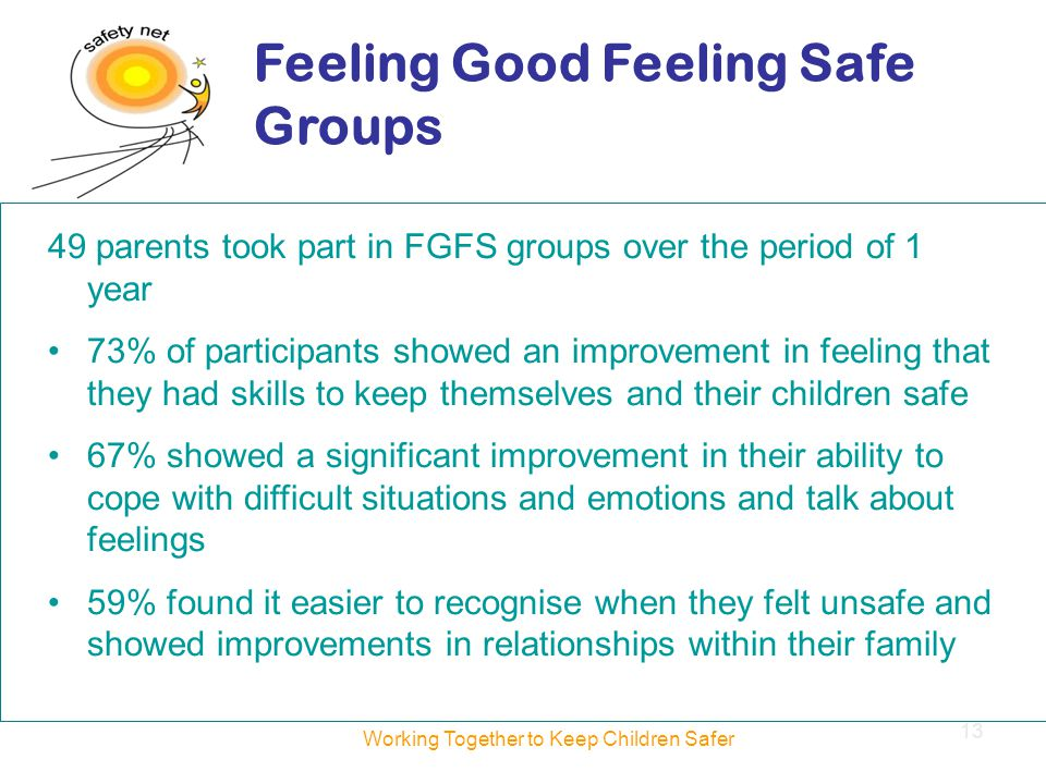49 parents took part in FGFS groups over the period of 1 year 73% of participants showed an improvement in feeling that they had skills to keep themselves and their children safe 67% showed a significant improvement in their ability to cope with difficult situations and emotions and talk about feelings 59% found it easier to recognise when they felt unsafe and showed improvements in relationships within their family Feeling Good Feeling Safe Groups Working Together to Keep Children Safer 13