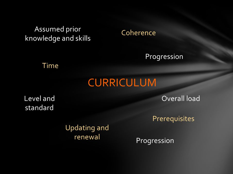 CURRICULUM Assumed prior knowledge and skills Coherence Progression Time Updating and renewal Overall load Prerequisites Progression Level and standar