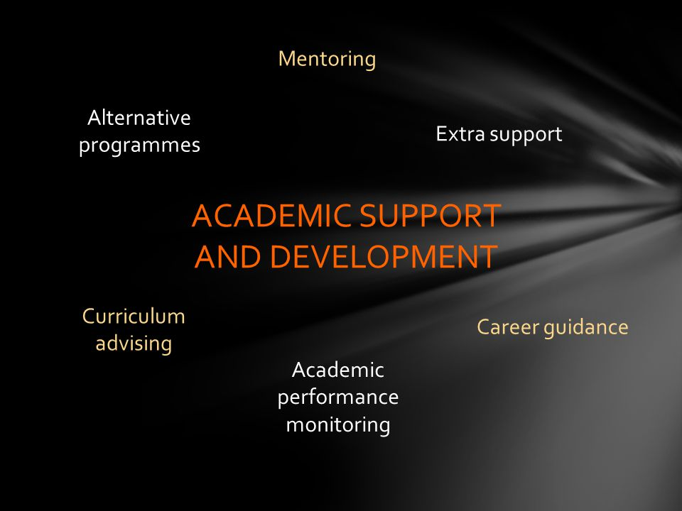 ACADEMIC SUPPORT AND DEVELOPMENT Alternative programmes Extra support Curriculum advising Academic performance monitoring Career guidance Mentoring