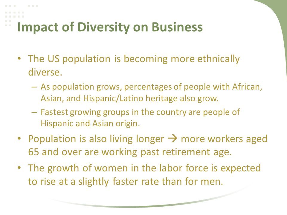 Impact of Diversity on Business The US population is becoming more ethnically diverse. – As population grows, percentages of people with African, Asia