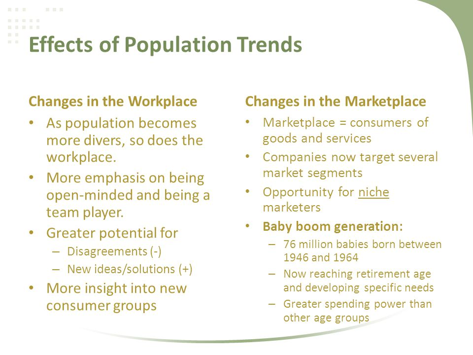 Effects of Population Trends Changes in the Workplace As population becomes more divers, so does the workplace. More emphasis on being open-minded and