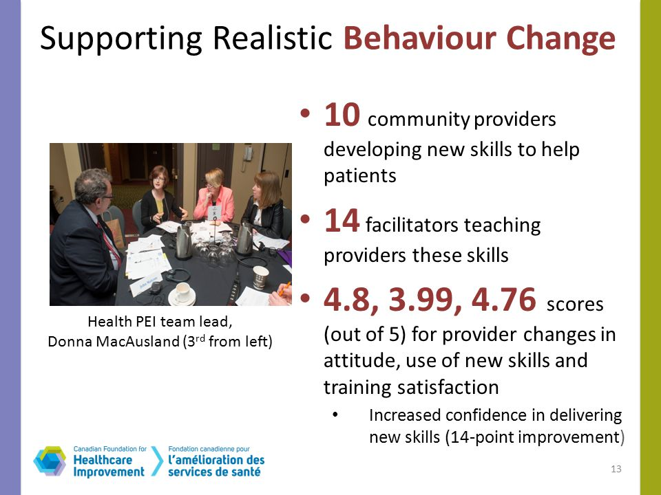 Supporting Realistic Behaviour Change 10 community providers developing new skills to help patients 14 facilitators teaching providers these skills 4.8, 3.99, 4.76 scores (out of 5) for provider changes in attitude, use of new skills and training satisfaction Increased confidence in delivering new skills (14-point improvement) 13 Health PEI team lead, Donna MacAusland (3 rd from left)