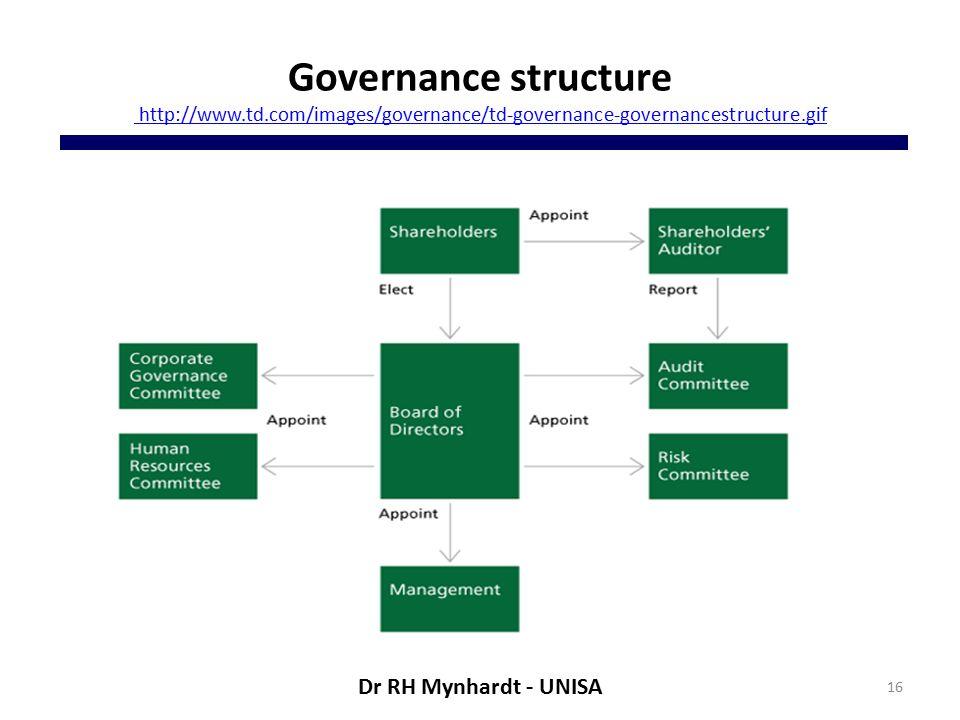 Governance structure http://www.td.com/images/governance/td-governance-governancestructure.gif http://www.td.com/images/governance/td-governance-governancestructure.gif 16 Dr RH Mynhardt - UNISA