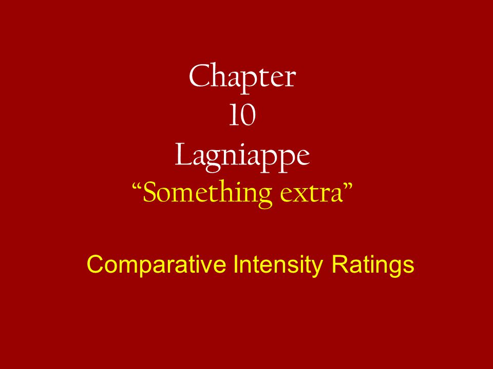 """Chapter 10 Lagniappe """"Something extra"""" Comparative Intensity Ratings"""