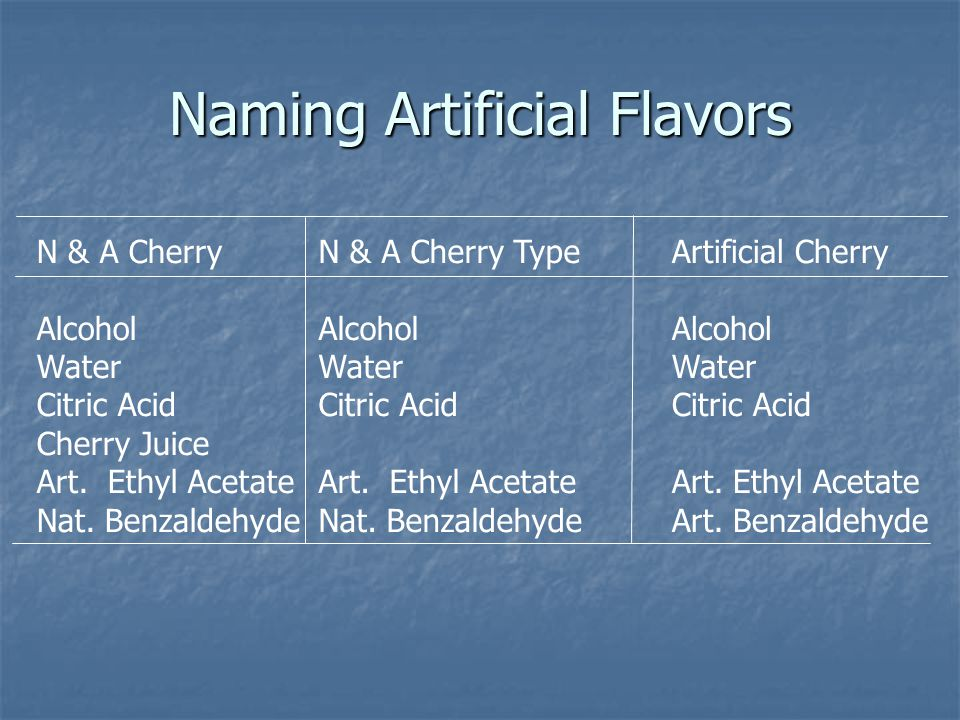 Naming Artificial Flavors N & A Cherry Alcohol Water Citric Acid Cherry Juice Art. Ethyl Acetate Nat. Benzaldehyde N & A Cherry Type Alcohol Water Cit