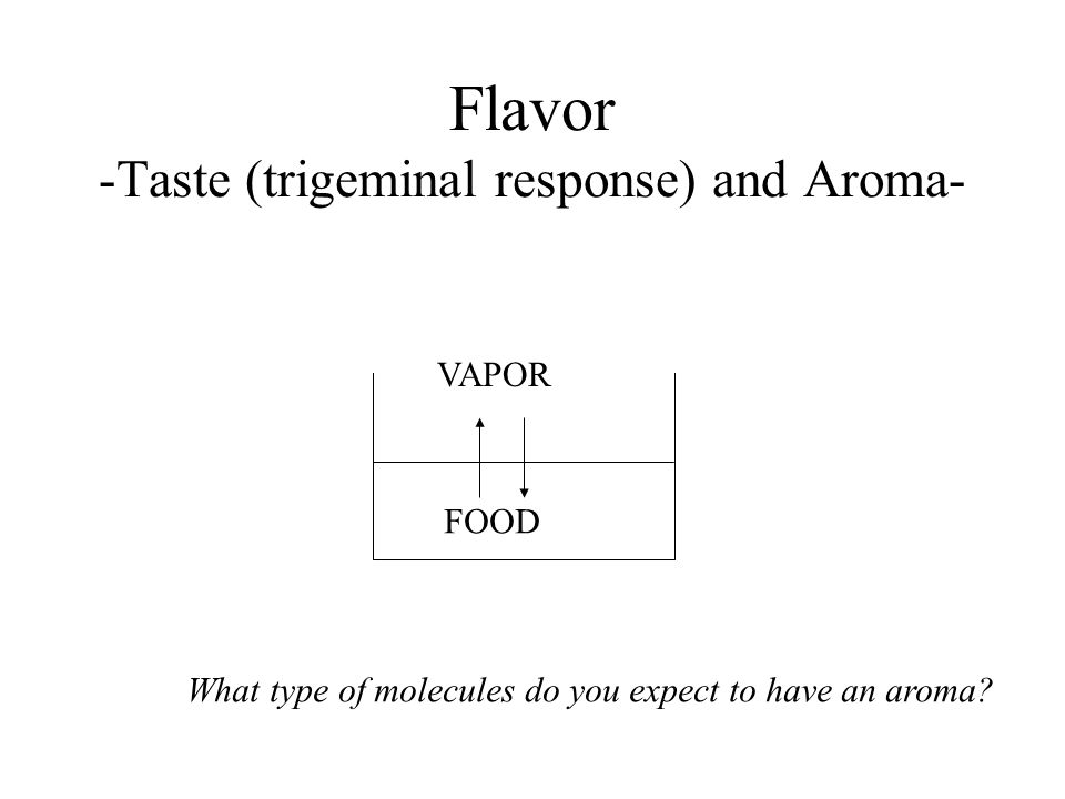 Flavor -Taste (trigeminal response) and Aroma- What type of molecules do you expect to have an aroma.