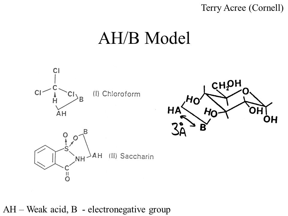 AH/B Model Terry Acree (Cornell) AH – Weak acid, B - electronegative group