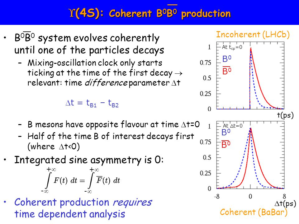  (4S): Coherent B 0 B 0 production B 0 B 0 system evolves coherently until one of the particles decays –Mixing-oscillation clock only starts ticking at the time of the first decay  relevant: time difference parameter  t –B mesons have opposite flavour at time  t=0 –Half of the time B of interest decays first (where  t<0) Integrated sine asymmetry is 0: Coherent production requires time dependent analysis At t cp =0 B0B0 B0B0 At t=0 B0B0 B0B0 t = t B1 – t B2 Coherent (BaBar) Incoherent (LHCb) -- ++ ++ --  t(ps) t(ps)
