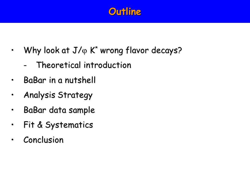 CP Violation via the CKM matrix The CKM matrix is a complex unitary matrix, coupling between quark generations and W bosons.