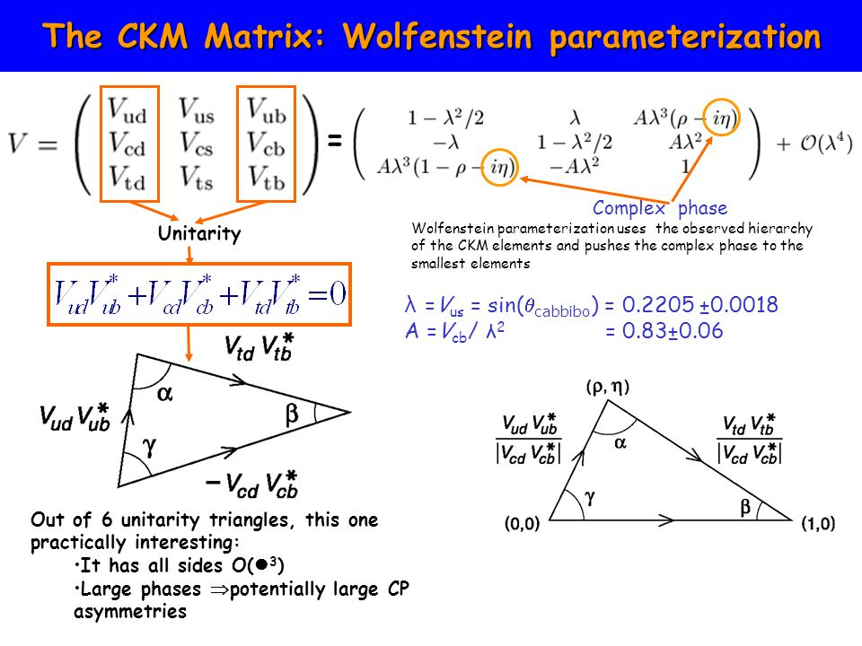 The CKM Matrix: Wolfenstein parameterization Complex phase λ =V us = sin(  cabbibo ) = 0.2205 ±0.0018 A =V cb / λ 2 = 0.83±0.06 Out of 6 unitarity triangles, this one practically interesting: It has all sides O( 3 ) Large phases  potentially large CP asymmetries = Wolfenstein parameterization uses the observed hierarchy of the CKM elements and pushes the complex phase to the smallest elements Unitarity