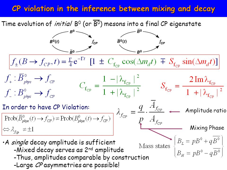 CP violation in the inference between mixing and decay Amplitude ratio Mixing Phase In order to have CP Violation: Time evolution of initial B 0 (or B 0 ) mesons into a final CP eigenstate A single decay amplitude is sufficient -Mixed decay serves as 2 nd amplitude -Thus, amplitudes comparable by construction -Large CP asymmetries are possible!