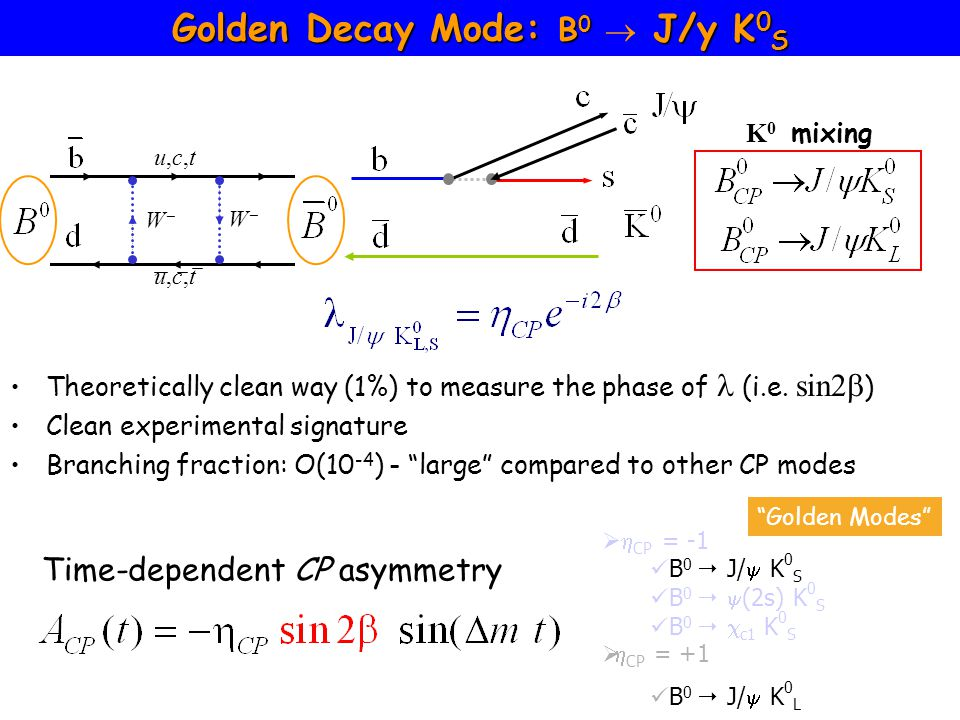 Golden Decay Mode: B 0 J/y K 0 S Golden Decay Mode: B 0  J/y K 0 S Theoretically clean way (1%) to measure the phase of (i.e.