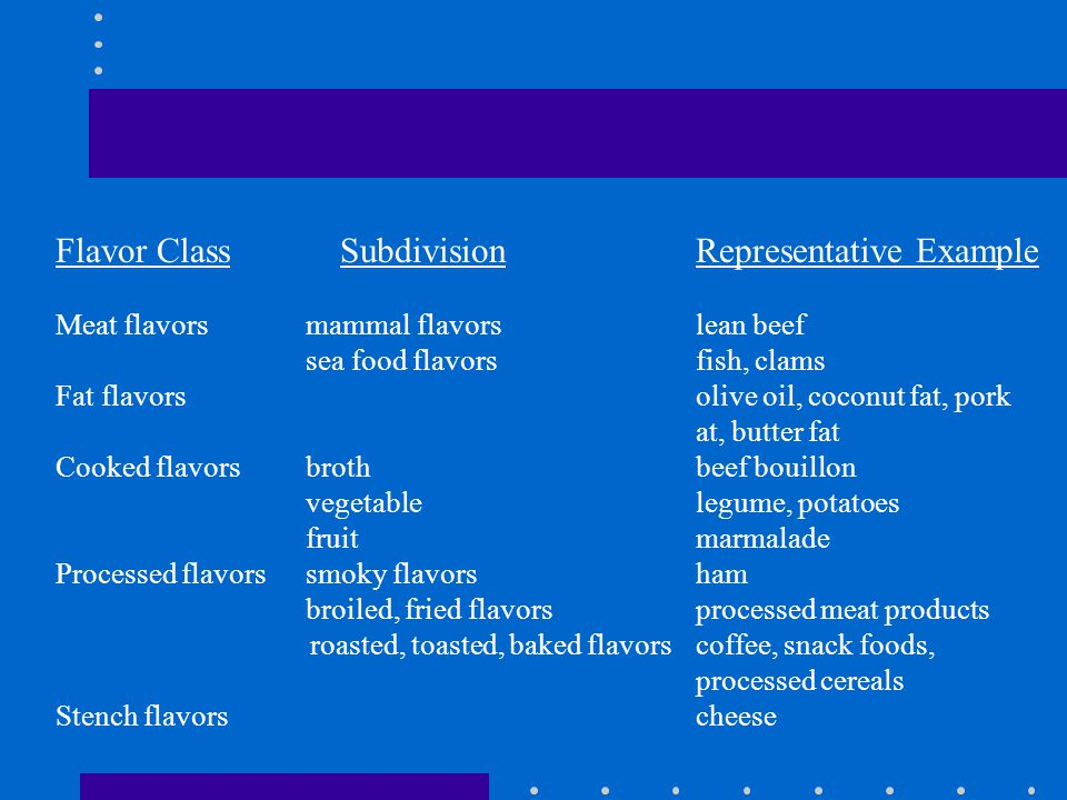 Flavor Class SubdivisionRepresentative Example Meat flavors mammal flavorslean beef sea food flavorsfish, clams Fat flavorsolive oil, coconut fat, por