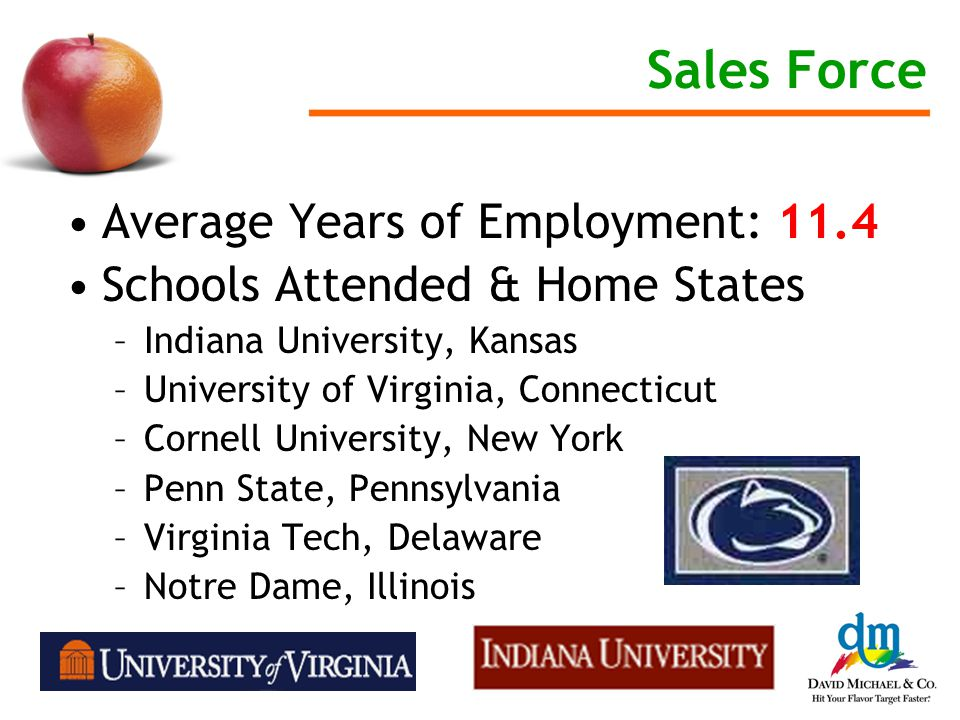 Sales Force Average Years of Employment: 11.4 Schools Attended & Home States –Indiana University, Kansas –University of Virginia, Connecticut –Cornell University, New York –Penn State, Pennsylvania –Virginia Tech, Delaware –Notre Dame, Illinois