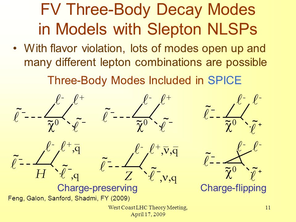 West Coast LHC Theory Meeting, April 17, 2009 11 FV Three-Body Decay Modes in Models with Slepton NLSPs With flavor violation, lots of modes open up and many different lepton combinations are possible Three-Body Modes Included in SPICE Charge-preservingCharge-flipping ~–~– -  ~ - ~+~+ ~–~– -  ~ - ~+~+ - ~–~–  ~ + ~–~– - ~–~–  ~ + ~–~– - ~–~– H ,q ~–~– +,q – - ~–~– Z ,q,q ~–~– +,  q –– Feng, Galon, Sanford, Shadmi, FY (2009)