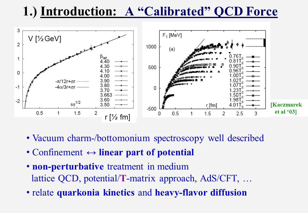 3.2 Charm-Quark Relaxation Rates heavy-light T-matrix → HQ transport:  c  [1/fm]  c ≈ 3 fm/c close to T c at low p 3-mom.