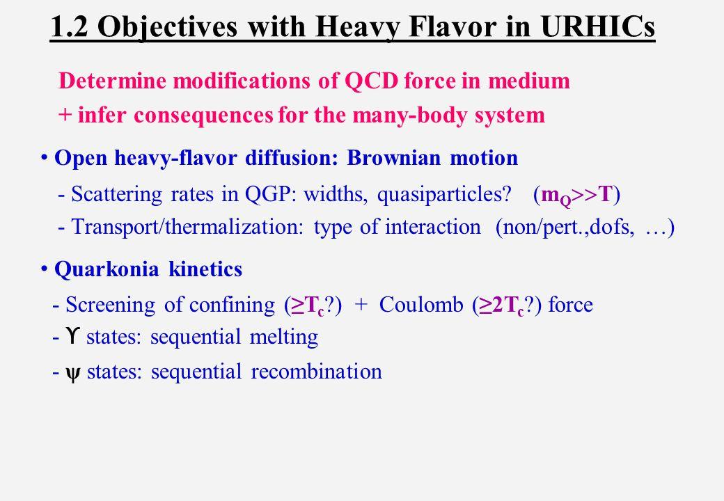 3.) Quarkonium Transport in Heavy-Ion Collisions J/  D D - c - c [PBM+Stachel '00,Thews et al '01, Grandchamp+RR '01, Gorenstein et al '02, Ko et al '02, Andronic et al '03, Zhuang et al '05, Ferreiro et al '11, …] J/  + g c + c + X ← → - Inelastic Reactions: detailed balance: Theoretical Input: Transport coefficients - chemical relaxation rate   - equililbrium limit N  eq (   B, m c *,  c eq ) Phenomenological Input: - J/ ,  c,  '+c,b initial distributions [pp, pA] - space-time medium evolution [AA: hydro,...] Rate Equation: Observables