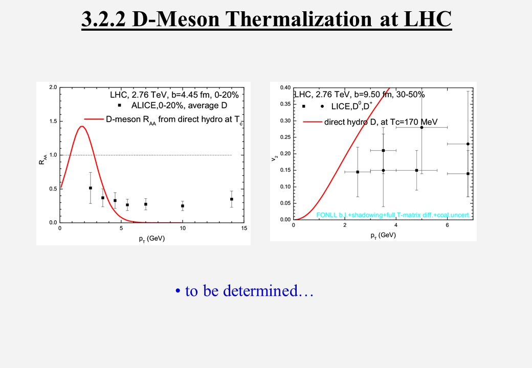 3.2.2 D-Meson Thermalization at LHC to be determined…
