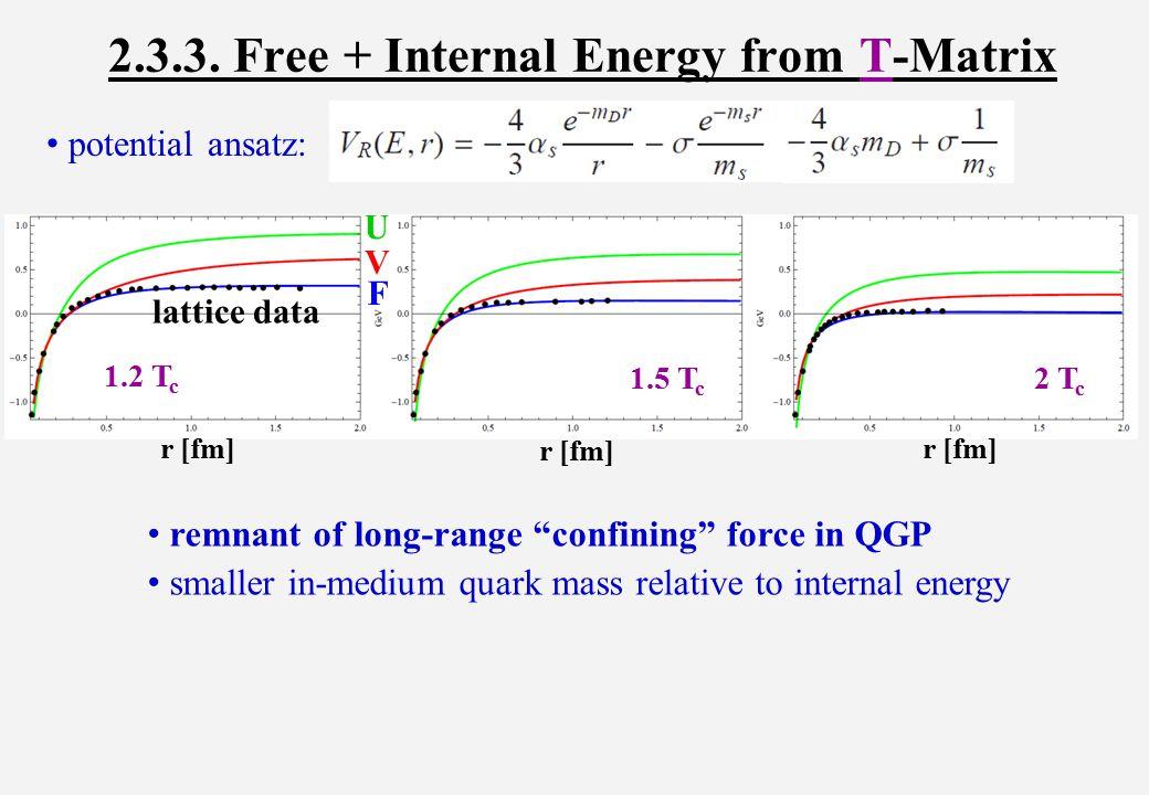 2.3.4 Brueckner Theory of Heavy Flavor in QGP 2-body potential QQ T-matrix Qq T-matrix Q → Q 0-modes Quark selfenergy QQ evolution (rate equation) Q spectra + v 2 (Langevin) spectral fcts./ eucl.