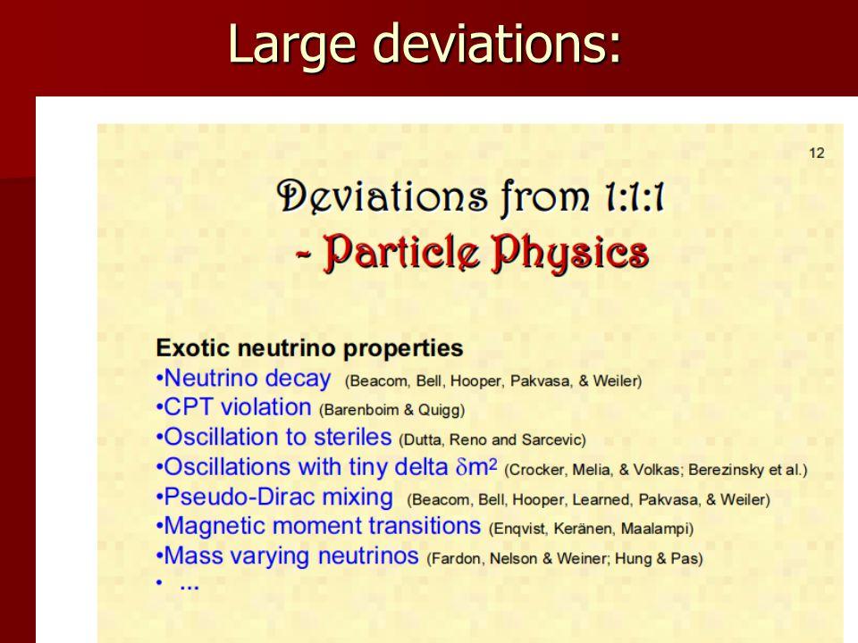 Large deviations: