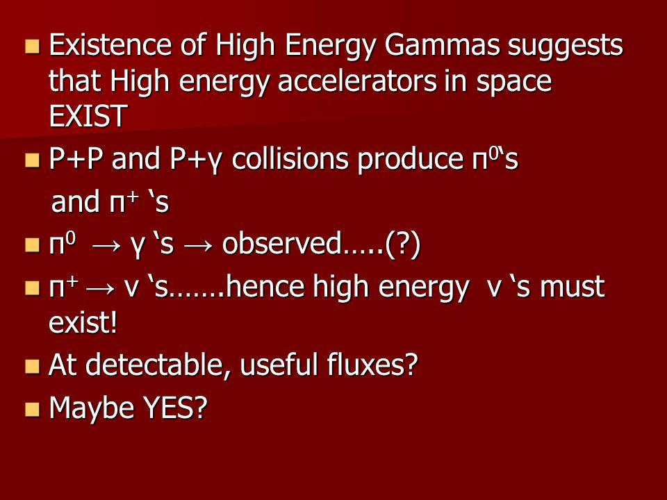 Current experimental limits on τ i: τ 1 /m 1 > 10 5 s/eV SN 1987A τ 1 /m 1 > 10 5 s/eV SN 1987A B.
