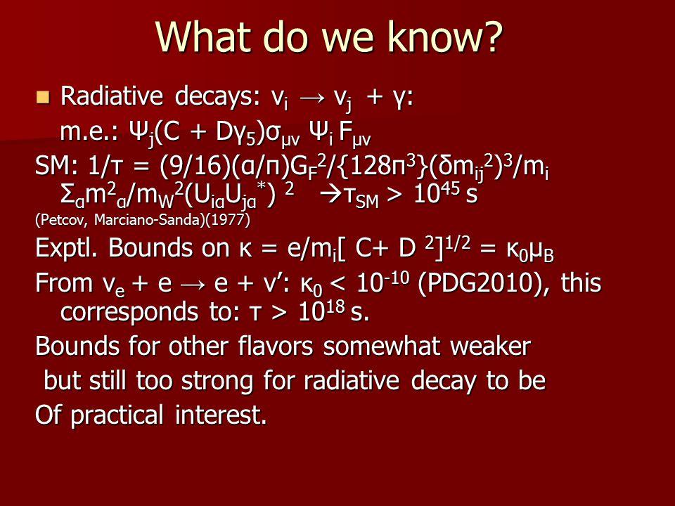 What do we know? Radiative decays: ν i → ν j + γ: Radiative decays: ν i → ν j + γ: m.e.: Ψ j (C + Dγ 5 )σ µν Ψ i F µν m.e.: Ψ j (C + Dγ 5 )σ µν Ψ i F