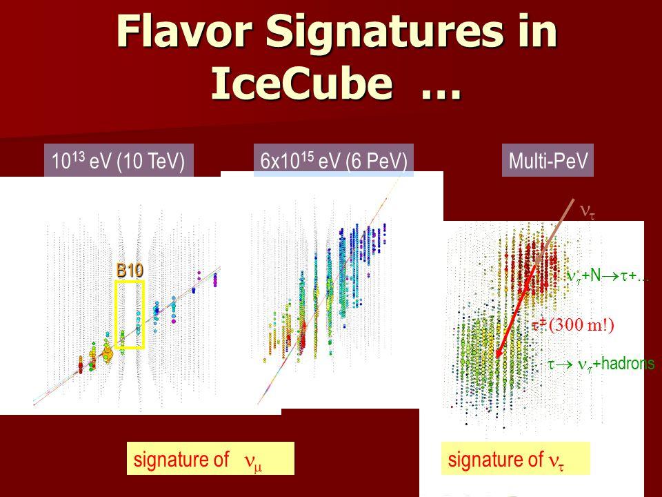 Flavor Signatures in IceCube … signature of  signature of  10 13 eV (10 TeV)6x10 15 eV (6 PeV)Multi-PeV   +N  +...  ± (300 m!)   +hadrons B1