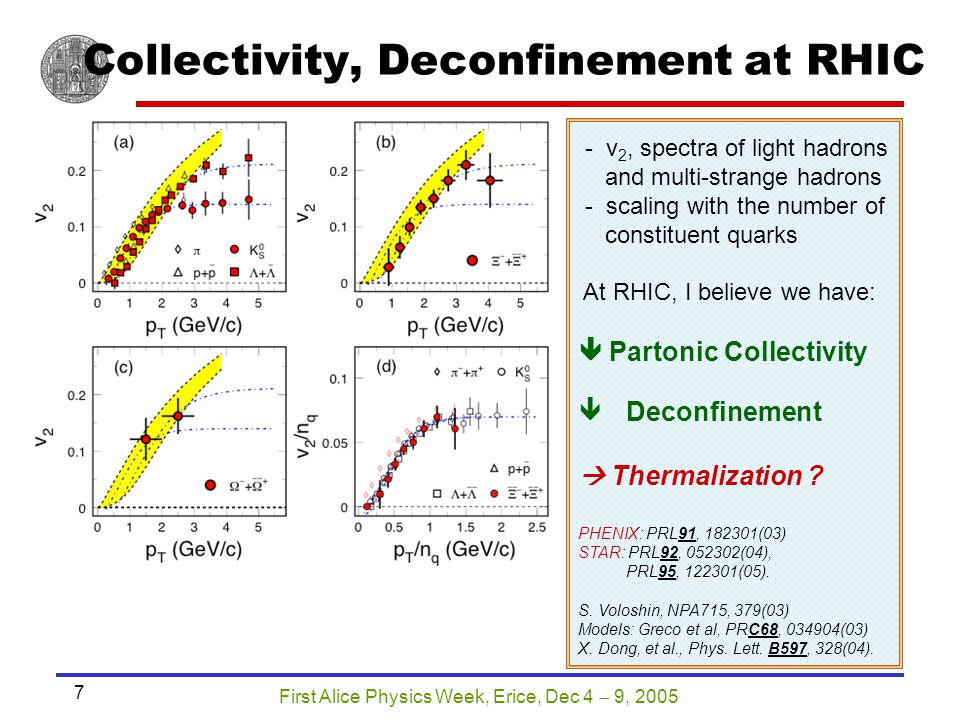 First Alice Physics Week, Erice, Dec 4  9, 2005 7 Collectivity, Deconfinement at RHIC - v 2, spectra of light hadrons and multi-strange hadrons - sca