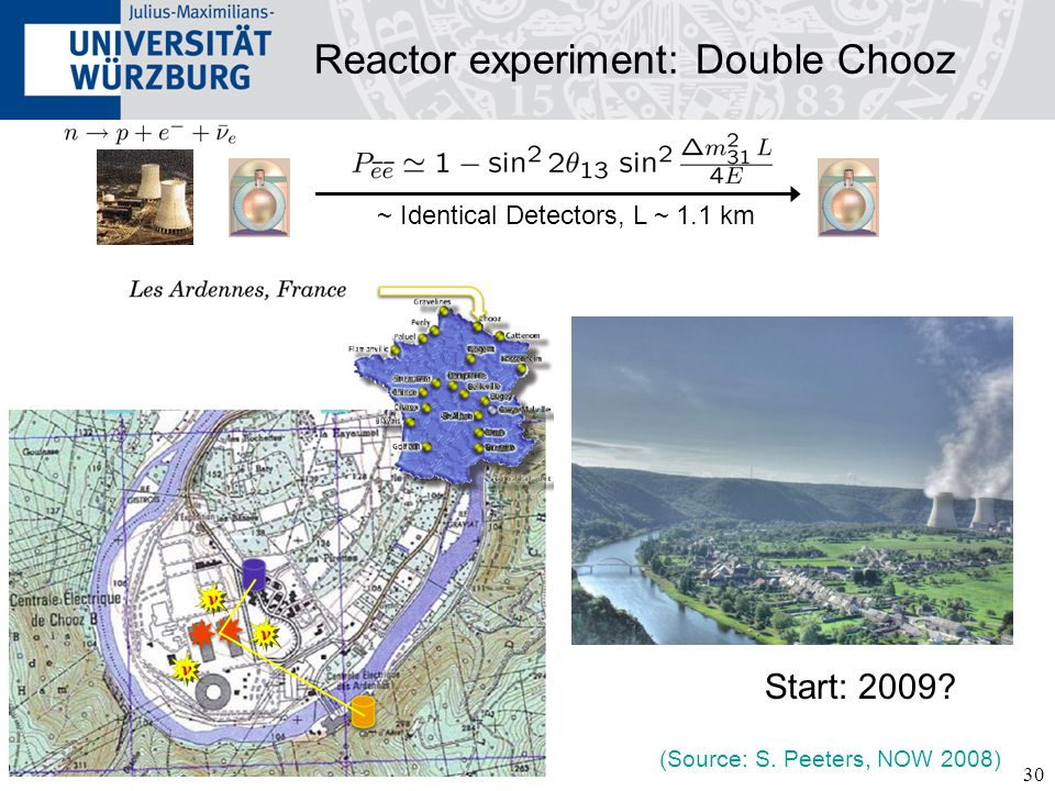 30 Reactor experiment: Double Chooz ~ Identical Detectors, L ~ 1.1 km (Source: S.