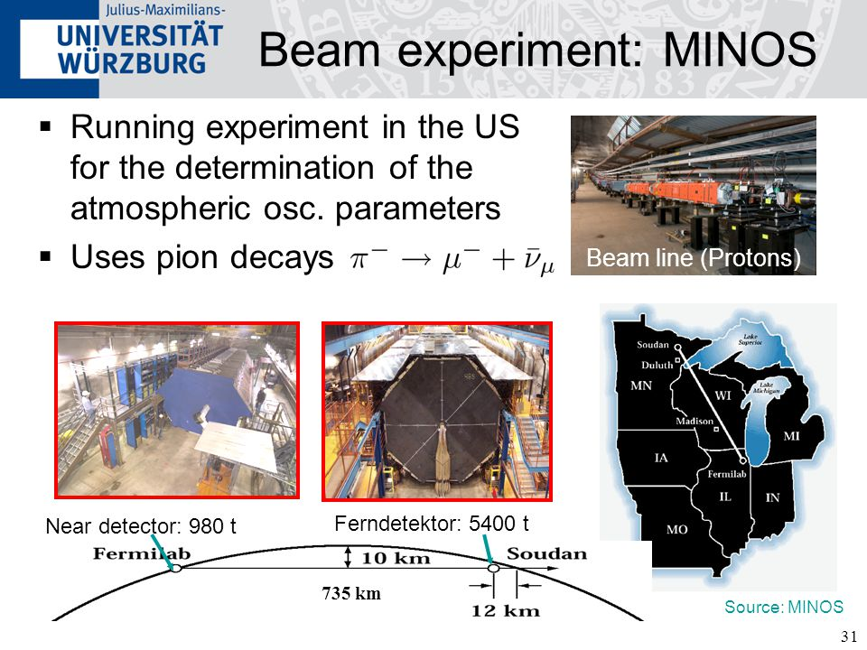 31  Running experiment in the US for the determination of the atmospheric osc.