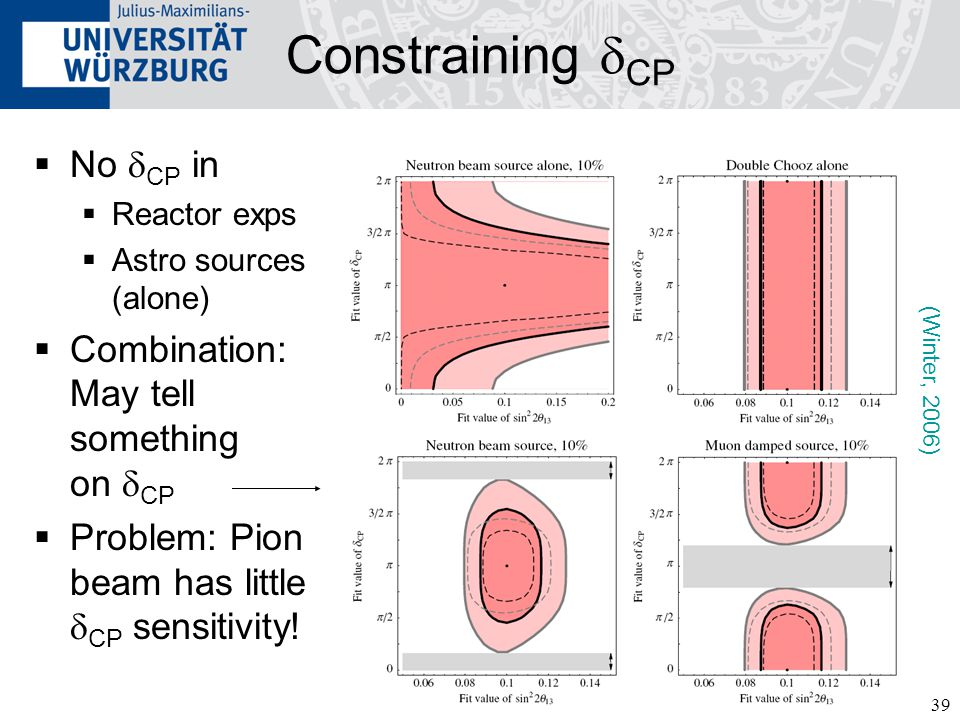 39 Constraining  CP  No  CP in  Reactor exps  Astro sources (alone)  Combination: May tell something on  CP  Problem: Pion beam has little  CP sensitivity.