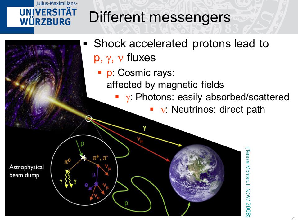 4 Different messengers  Shock accelerated protons lead to p, , fluxes  p: Cosmic rays: affected by magnetic fields (Teresa Montaruli, NOW 2008)   : Photons: easily absorbed/scattered  : Neutrinos: direct path