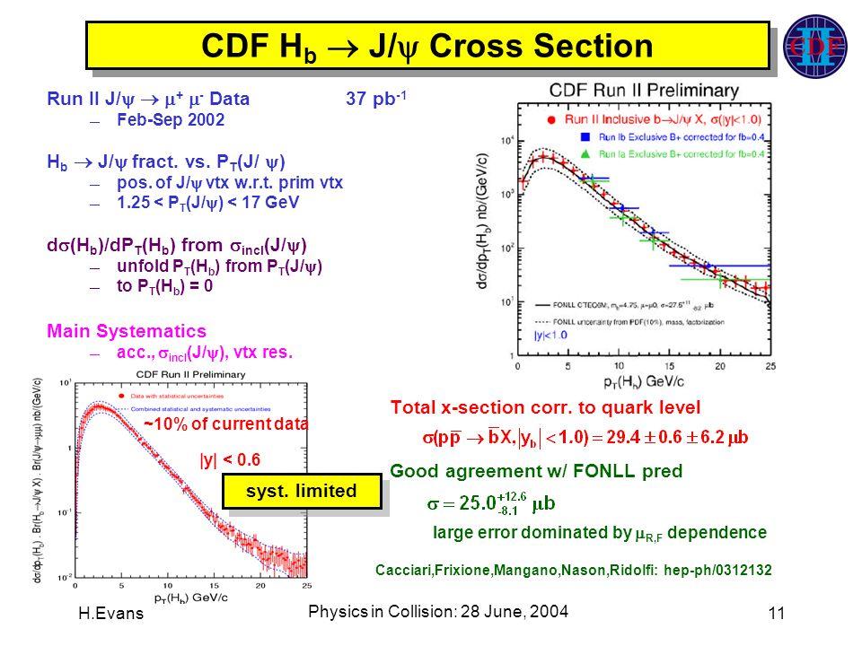 H.Evans Physics in Collision: 28 June, 2004 11 CDF H b  J/  Cross Section Run II J/    +  - Data37 pb -1  Feb-Sep 2002 H b  J/  fract.